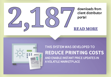 2187 downloads from client dsitributor portal